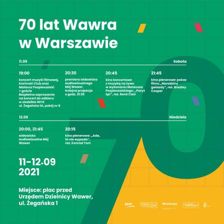Siedemdziesięciolecia przyłączenia Wawra do Warszawy!