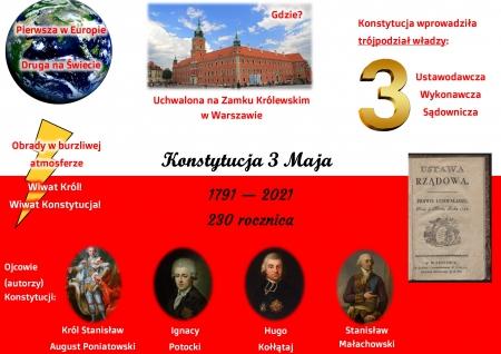 Wyniki konkursu historycznego